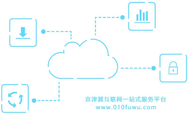 北京做网站公司说说百度云和阿里云在SEO优化方面哪家好?(图1)